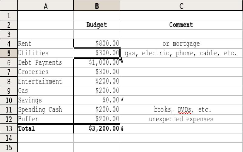 How to Create a Budget on Excel ?