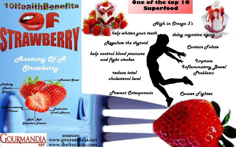 32 Health Benefits of Strawberries for Skin, Hair and Health