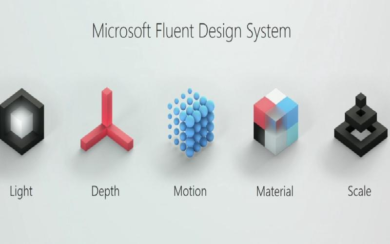 What is system design?  Importance of system design in the System development process