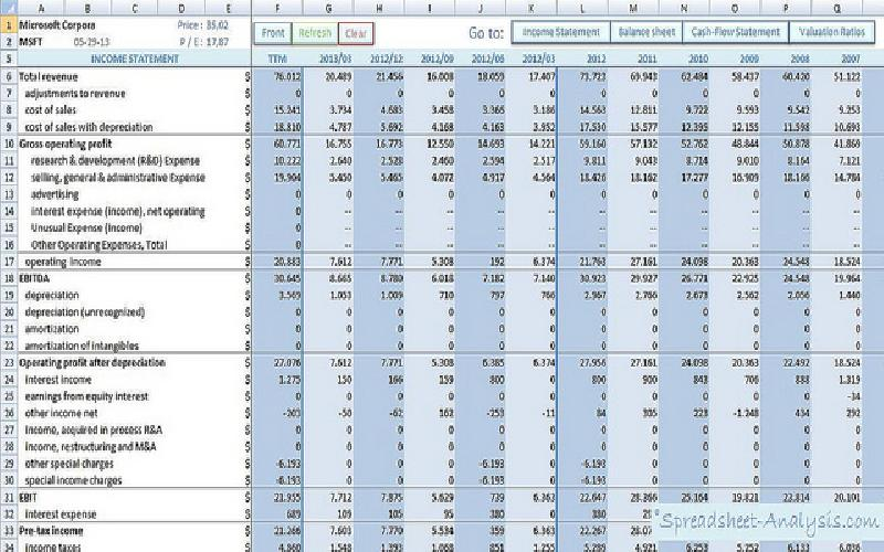 Explaining Income statement For Non-Accounting Professionals
