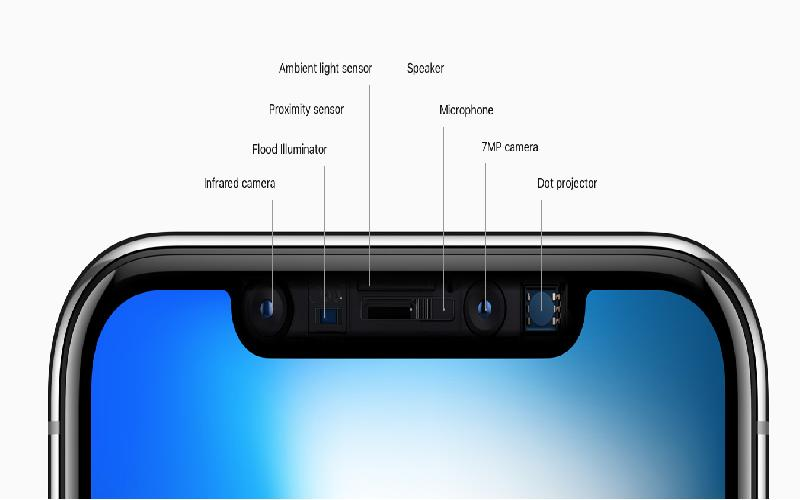 iPhone X - The TrueDepth Front Facing Camera by Apple