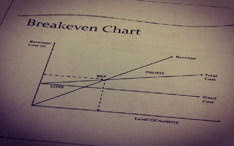 Breakeven Analysis - Benefits of Breakeven Analysis