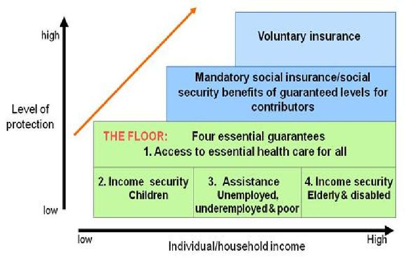 How to Apply for Social Security Disability Benefits in United States
