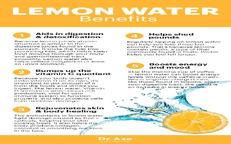 Is it beneficial to drink lemon water in the morning?