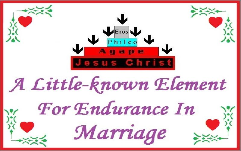A Little-known Element For Endurance In Marriage