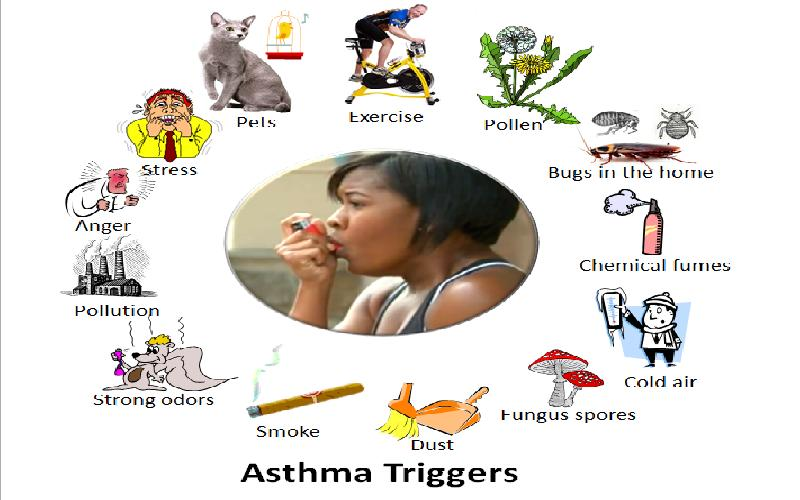 Asthma in Pregnancy - How to Avoid Complications